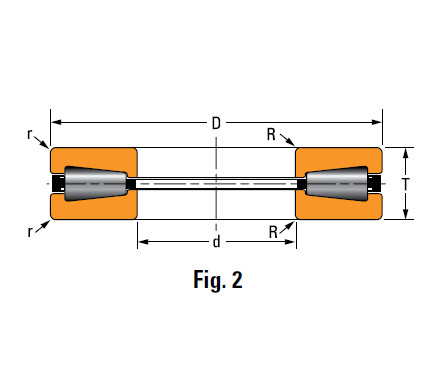 Bearing XC2101
